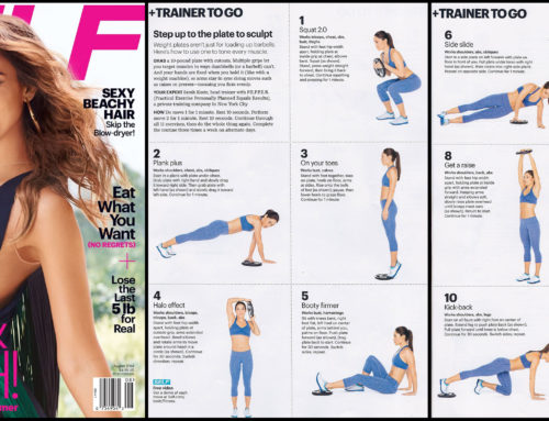 Self Magazine, August Issue, Featuring our Ezieza Bra Top